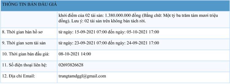 Ngày 8/10/2021, đấu giá quyền sử dụng đất tại thành phố Pleiku, tỉnh Gia Lai ảnh 2