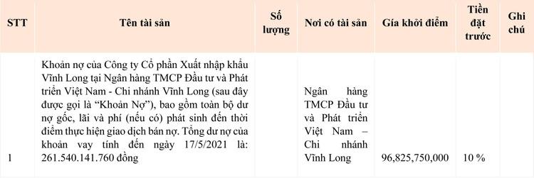 Ngày 4/10/2021, đấu giá khoản nợ của Công ty CP Xuất nhập khẩu Vĩnh Long tại BIDV Chi nhánh Vĩnh Long ảnh 1