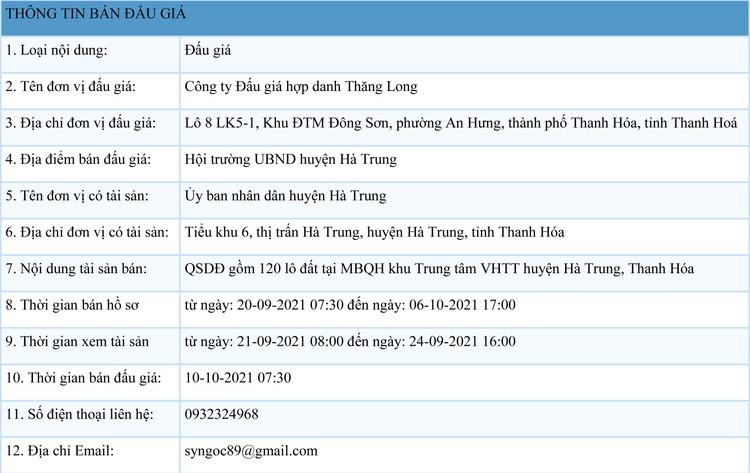 Ngày 10/10/2021, đấu giá quyền sử dụng 120 lô đất tại huyện Hà Trung, tỉnh Thanh Hóa ảnh 1