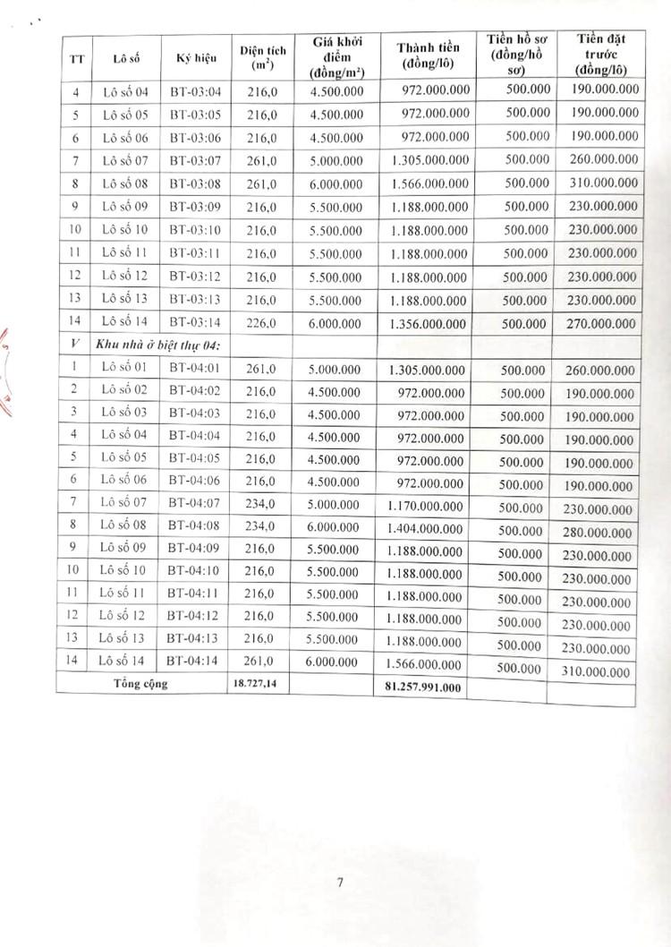 Ngày 10/10/2021, đấu giá quyền sử dụng 120 lô đất tại huyện Hà Trung, tỉnh Thanh Hóa ảnh 8