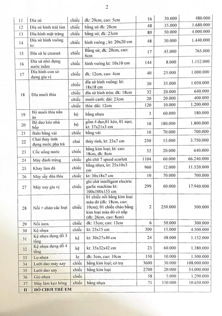 Ngày 30/9/2021, đấu giá 41.138 sản phẩm các loại tại tỉnh Phú Thọ ảnh 3