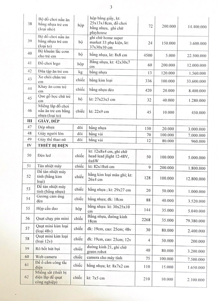Ngày 30/9/2021, đấu giá 41.138 sản phẩm các loại tại tỉnh Phú Thọ ảnh 4