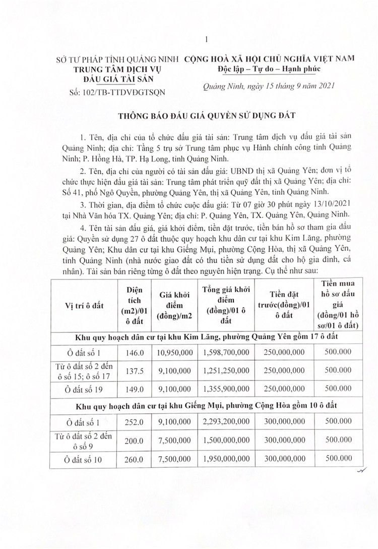 Ngày 13/10/2021, đấu giá quyền sử dụng 27 ô đất tại thị xã Quảng Yên, tỉnh Quảng Ninh ảnh 2