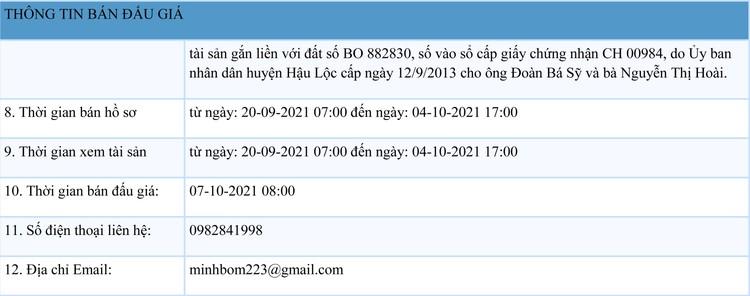 Ngày 7/10/2021, đấu giá quyền sử dụng 2 thửa đất tại huyện Hậu Lộc, tỉnh Thanh Hóa ảnh 2