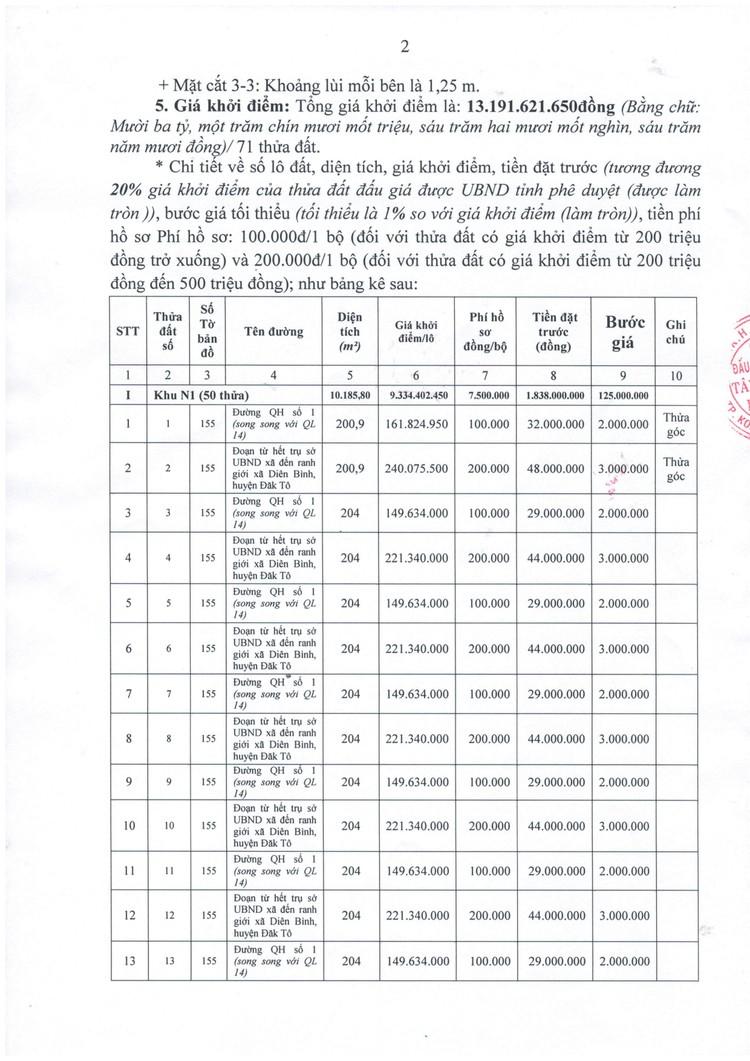 Ngày 12/10/2021, đấu giá quyền sử dụng 71 thửa đất tại huyện Đăk Hà, tỉnh Kon Tum ảnh 4