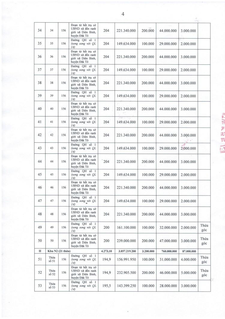 Ngày 12/10/2021, đấu giá quyền sử dụng 71 thửa đất tại huyện Đăk Hà, tỉnh Kon Tum ảnh 6