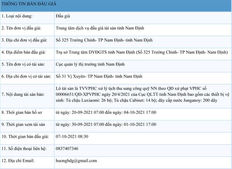 Ngày 7/10/2021, đấu giá các thiết bị vệ sinh tại tỉnh Nam Định ảnh 1