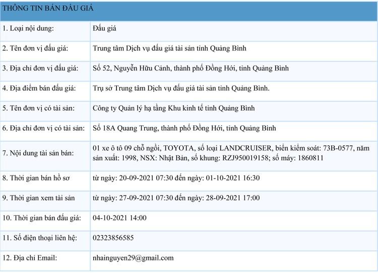 Ngày 4/10/2021, đấu giá xe ô tô TOYOTA tại tỉnh Quảng Bình ảnh 1