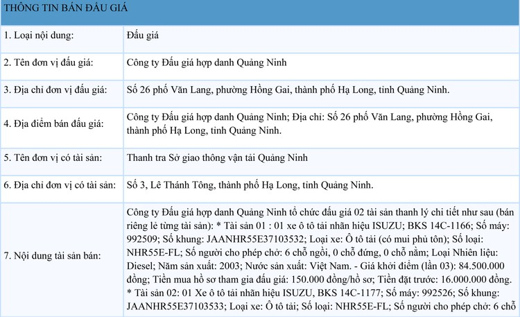 Ngày 7/10/2021, đấu giá 2 ô tô ISUZU tại tỉnh Quảng Ninh ảnh 1