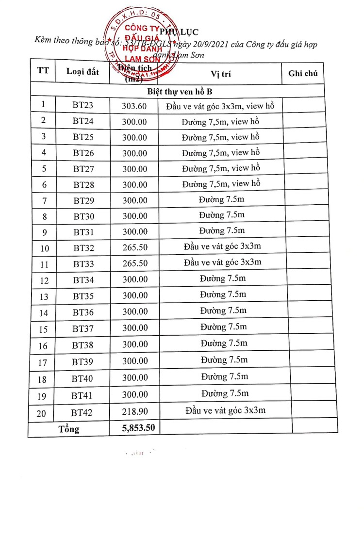 Ngày 11/10/2021, đấu giá quyền sử dụng đất tại thành phố Sầm Sơn, tỉnh Thanh Hóa ảnh 7