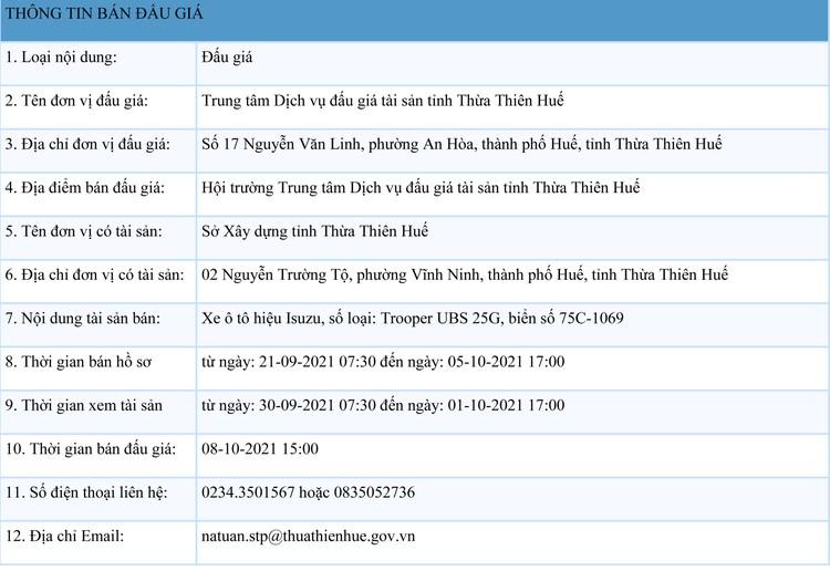 Ngày 8/10/2021, đấu giá xe ô tô Isuzu tại tỉnh Thừa Thiên Huế ảnh 1