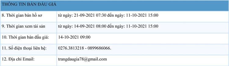Ngày 14/10/2021, đấu giá quyền sử dụng 5.268,2m2 đất thuê tại huyện Tân Biên, tỉnh Tây Ninh ảnh 2