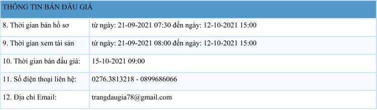 Ngày 15/10/2021, đấu giá quyền sử dụng 11 nền đất tại huyện Bến Cầu, tỉnh Tây Ninh ảnh 2