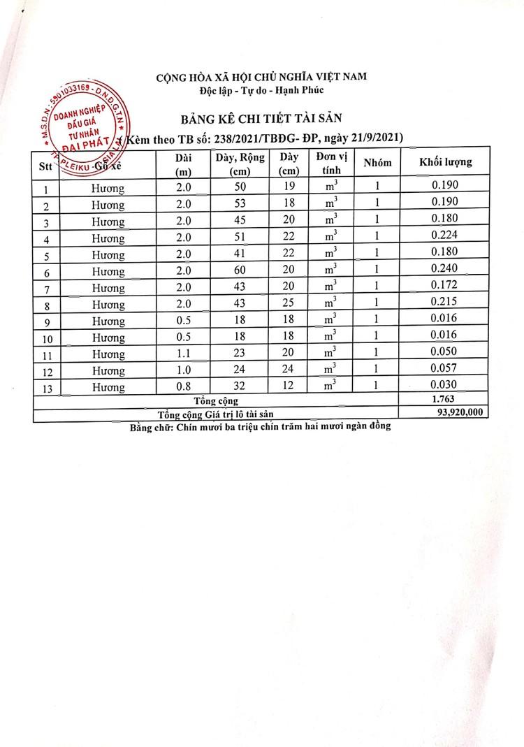 Ngày 8/10/2021, đấu giá 1,763 m3 gỗ xẻ, chủng loại Hương tại tỉnh Gia Lai ảnh 3