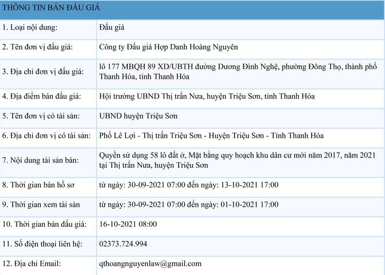 Ngày 16/10/2021, đấu giá quyền sử dụng 58 lô đất tại huyện Triệu Sơn, tỉnh Thanh Hóa ảnh 1