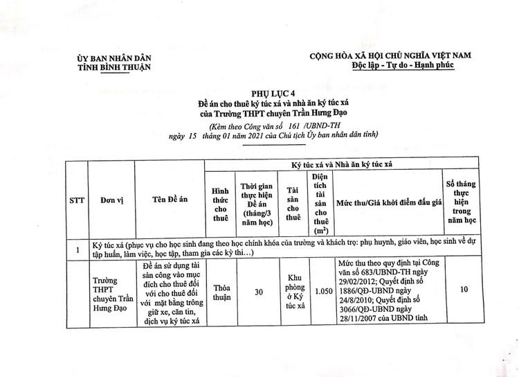 Ngày 14/10/2021, đấu giá mặt bằng căng tin, mặt bằng giữ xe và nhà ăn ký túc xá tại Trường THPT chuyên Trần Hưng Đạo, tỉnh Bình Thuận ảnh 17