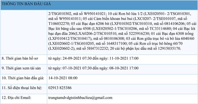 Ngày 14/10/2021, đấu giá lô phụ tùng máy nông nghiệp tại tỉnh Bạc Liêu ảnh 2