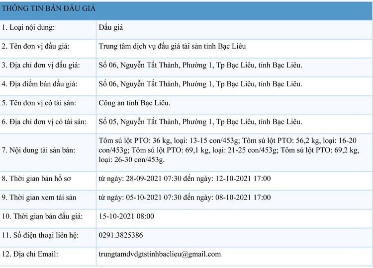 Ngày 15/10/2021, đấu giá 230,5 kg tôm sú lột PTO tại tỉnh Bạc Liêu ảnh 1