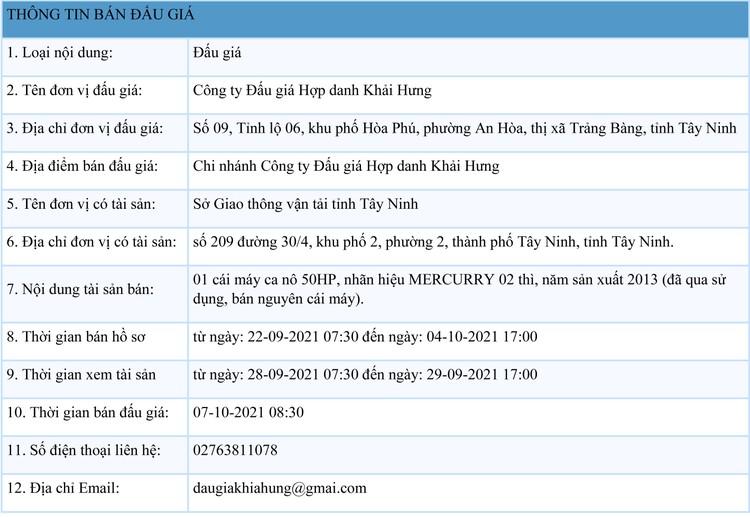 Ngày 7/10/2021, đấu giá 1 máy ca nô 50HP tại tỉnh Tây Ninh ảnh 1