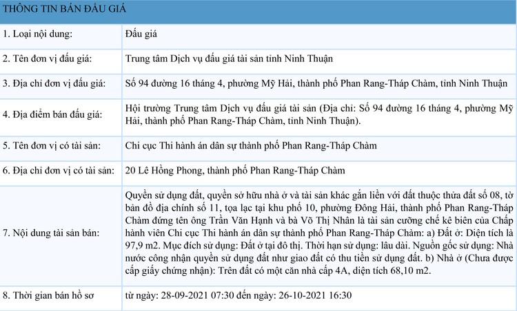 Ngày 29/10/2021, đấu giá quyền sử dụng đất tại thành phố Phan Rang-Tháp Chàm, tỉnh Ninh Thuận ảnh 1