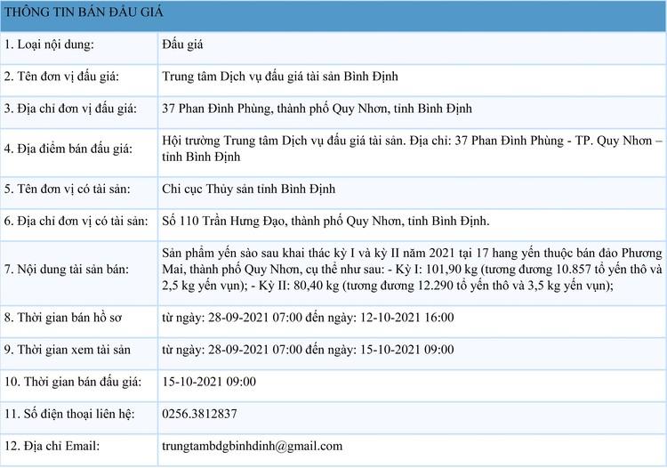 Ngày 15/10/2021, đấu giá sản phẩm Yến sào sau khai thác tại tỉnh Bình Định ảnh 1