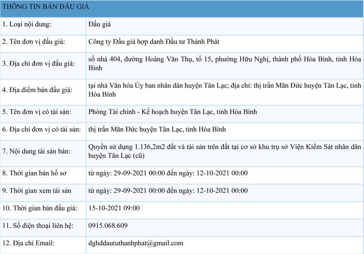 Ngày 15/10/2021, đấu giá quyền sử dụng 1.136,2m2 đất tại huyện Tân Lạc, tỉnh Hòa Bình ảnh 1