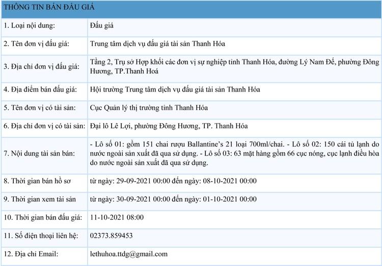 Ngày 11/10/2021, đấu giá tài sản bị tịch thu tại tỉnh Thanh Hóa ảnh 1