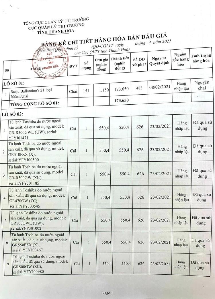 Ngày 11/10/2021, đấu giá tài sản bị tịch thu tại tỉnh Thanh Hóa ảnh 3