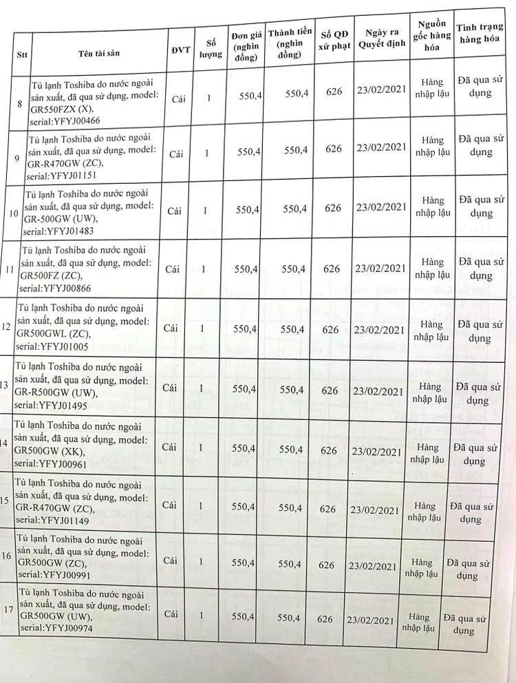 Ngày 11/10/2021, đấu giá tài sản bị tịch thu tại tỉnh Thanh Hóa ảnh 4