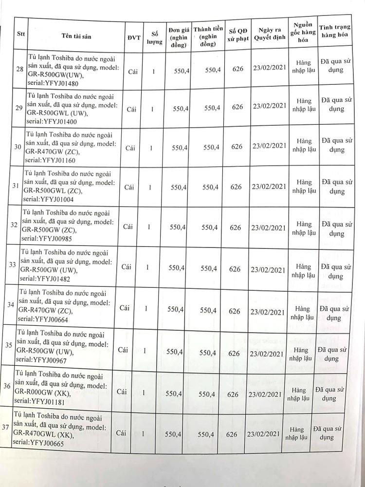 Ngày 11/10/2021, đấu giá tài sản bị tịch thu tại tỉnh Thanh Hóa ảnh 6