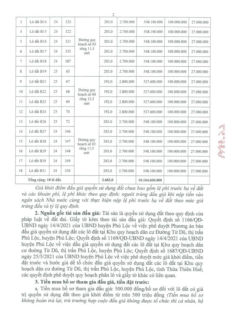 Ngày 21/10/2021, đấu giá quyền sử dụng 18 lô đất tại huyện Phú Lộc, tỉnh Thừa Thiên Huế ảnh 3
