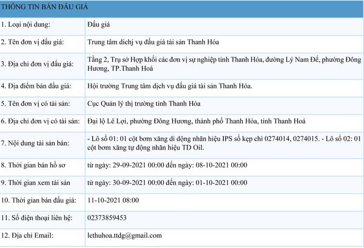 Ngày 11/10/2021, đấu giá cột bơm xăng di dộng tại tỉnh Thanh Hóa ảnh 1