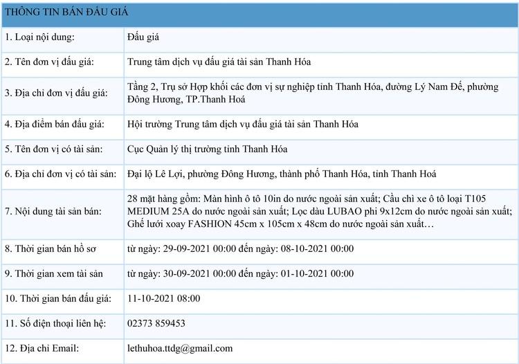 Ngày 11/10/2021, đấu giá hàng hóa tịch thu tại tỉnh Thanh Hóa ảnh 1