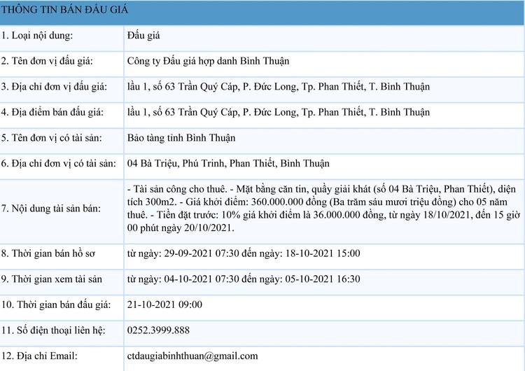 Ngày 21/10/2021, đấu giá mặt bằng căn tin, quầy giải khát tại tỉnh Bình Thuận ảnh 1