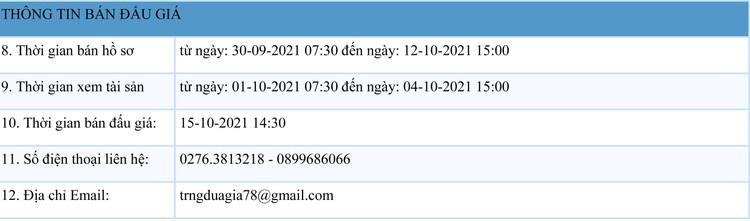 Ngày 15/10/2021, đấu giá thanh lý vật tư thu hồi tháo dỡ nhà trực điện, nhà làm việc tại tỉnh Tây Ninh ảnh 2