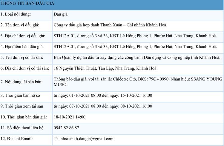 Ngày 18/10/2021, đấu giá xe ô tô SSANG YOUNG tại tỉnh Khánh Hòa ảnh 1