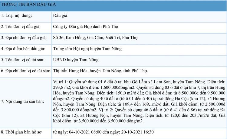 Ngày 23/10/2021, đấu giá quyền sử dụng 90 lô đất tại huyện Tam Nông, tỉnh Phú Thọ ảnh 1