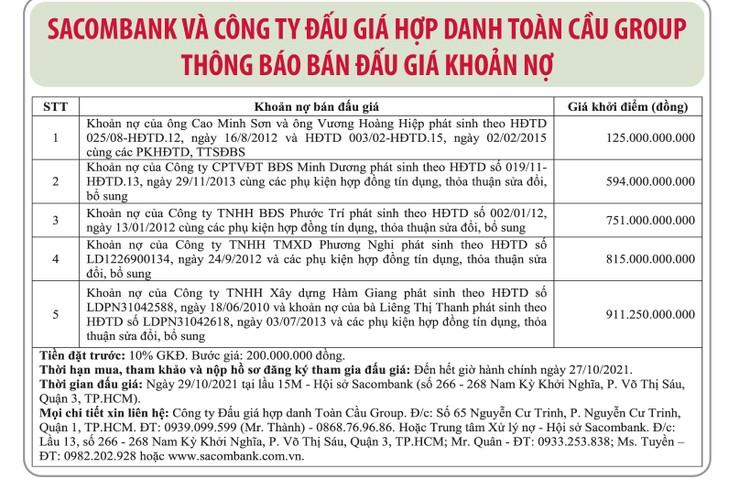 Ngày 29/10/2021, đấu giá các khoản nợ tại Sacombank ảnh 1