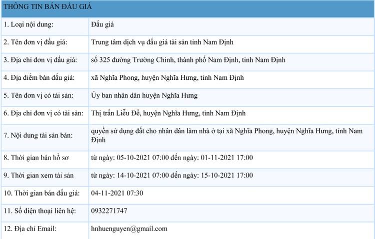 Ngày 4/11/2021, đấu giá quyền sử dụng đất tại huyện Nghĩa Hưng, tỉnh Nam Định ảnh 1