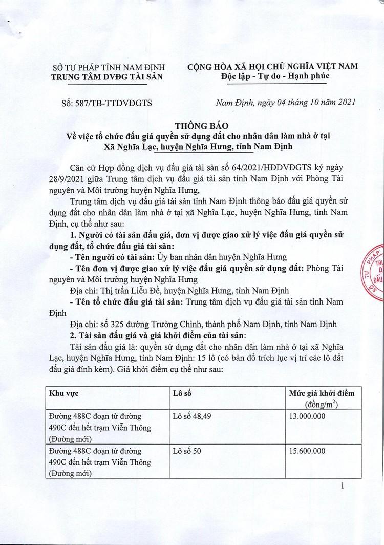 Ngày 31/10/2021, đấu giá quyền sử dụng đất tại huyện Nghĩa Hưng, tỉnh Nam Định ảnh 2