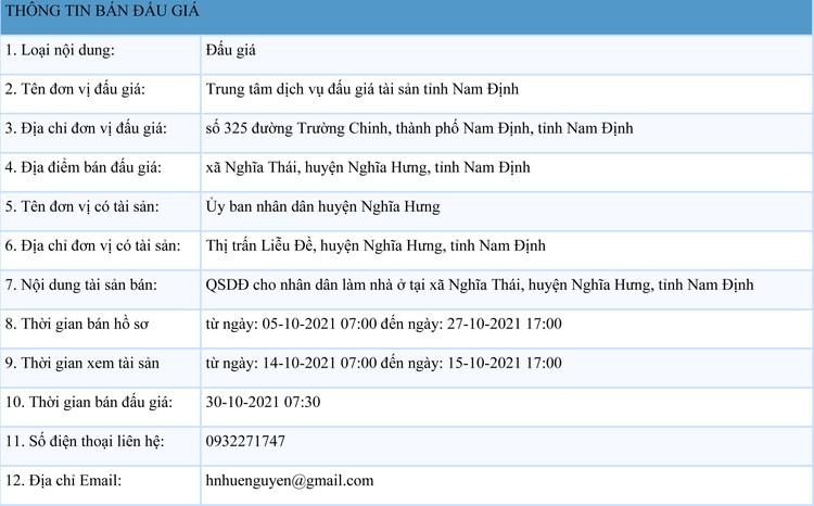 Ngày 30/10/2021, đấu giá quyền sử dụng đất tại huyện Nghĩa Hưng, tỉnh Nam Định ảnh 1