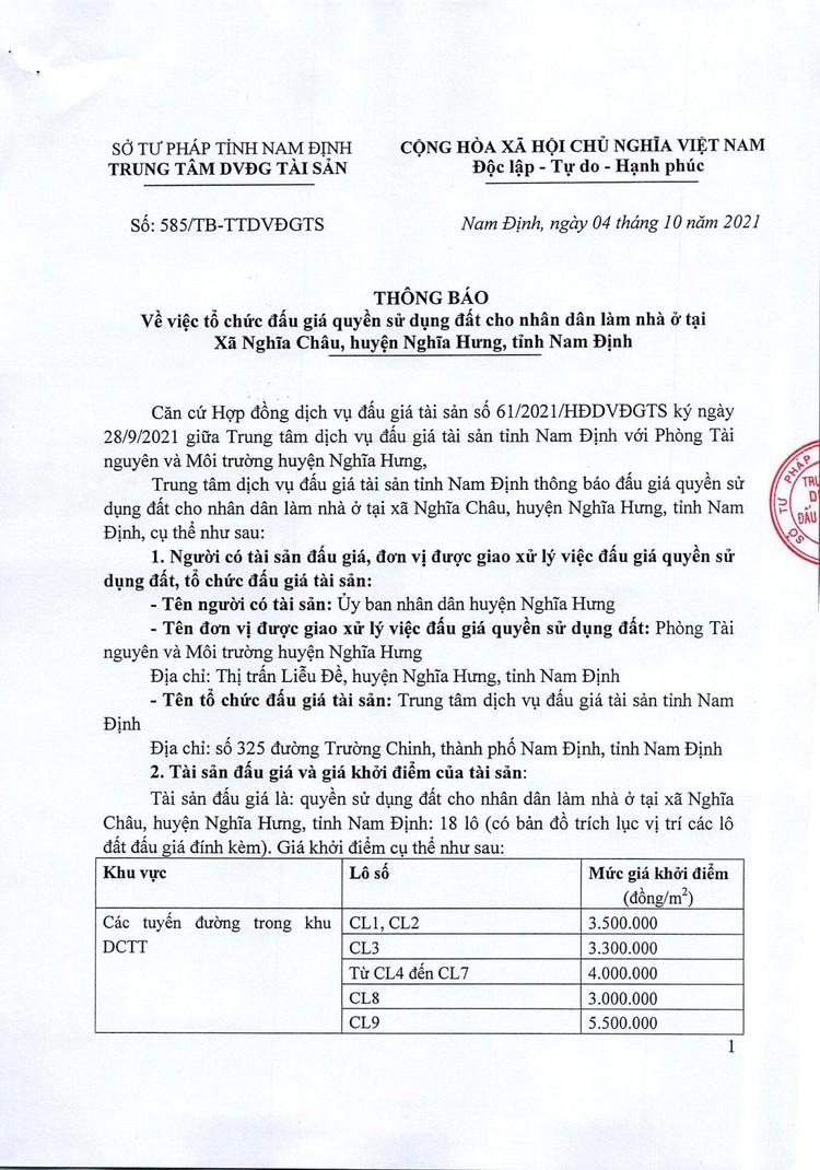 Ngày 28/10/2021, đấu giá quyền sử dụng đất tại huyện Nghĩa Hưng, tỉnh Nam Định ảnh 2