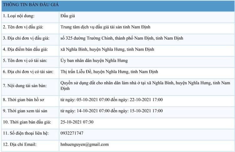 Ngày 25/10/2021, đấu giá quyền sử dụng đất tại huyện Nghĩa Hưng, tỉnh Nam Định ảnh 1