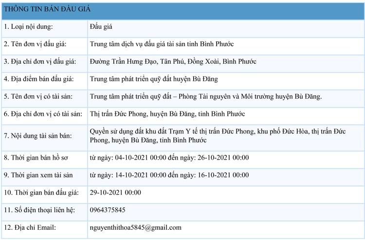 Ngày 29/10/2021, đấu giá quyền sử dụng đất tại huyện Bù Đăng, tỉnh Bình Phước ảnh 1