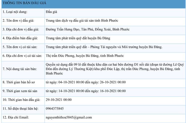 Ngày 29/10/2021, đấu giá quyền sử dụng 9 lô đất tại huyện Bù Đăng, tỉnh Bình Phước ảnh 1