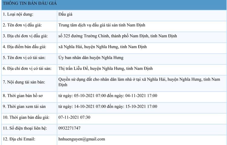 Ngày 7/11/2021, đấu giá quyền sử dụng đất tại huyện Nghĩa Hưng, tỉnh Nam Định ảnh 1