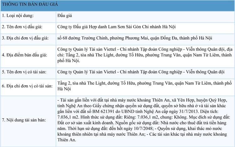 Ngày 1/11/2021, đấu giá tài sản gắn liền với đất tại nhà máy nước khoáng Thiên An, huyện Quỳ Hợp, tỉnh Nghệ An ảnh 1