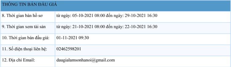 Ngày 1/11/2021, đấu giá tài sản gắn liền với đất tại nhà máy nước khoáng Thiên An, huyện Quỳ Hợp, tỉnh Nghệ An ảnh 2