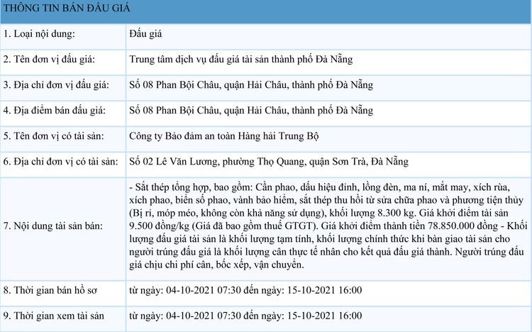 Ngày 18/10/2021, đấu giá sắt, thép tổng hợp tại thành phố Đà Nẵng ảnh 1
