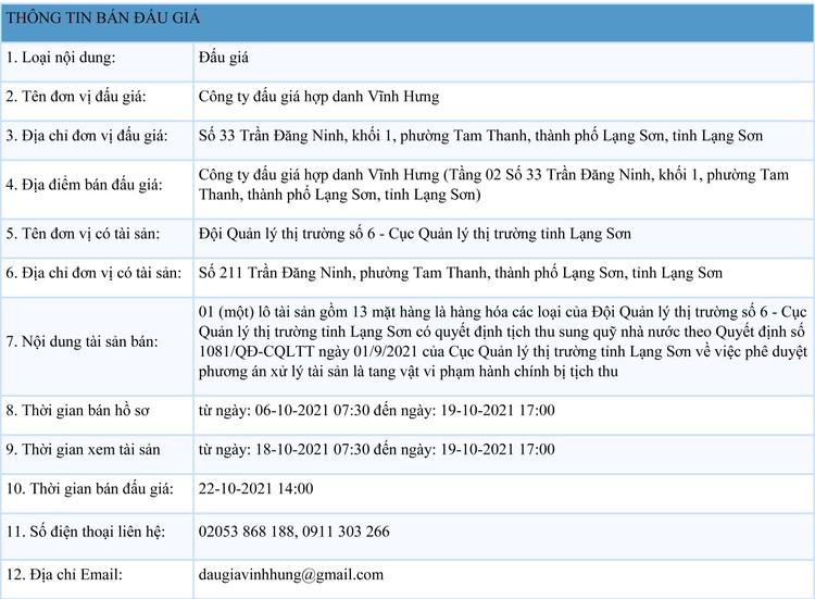 Ngày 22/10/2021, đấu giá tang vật vi phạm hành chính bị tịch thu tại tỉnh Lạng Sơn ảnh 1
